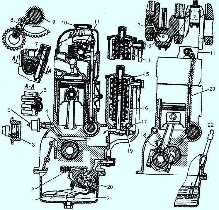 Рис. Схема системы смазки.