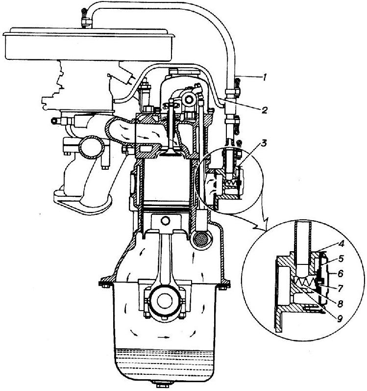 Система вентиляции картера