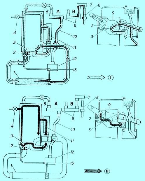 Схема системы охлаждения: