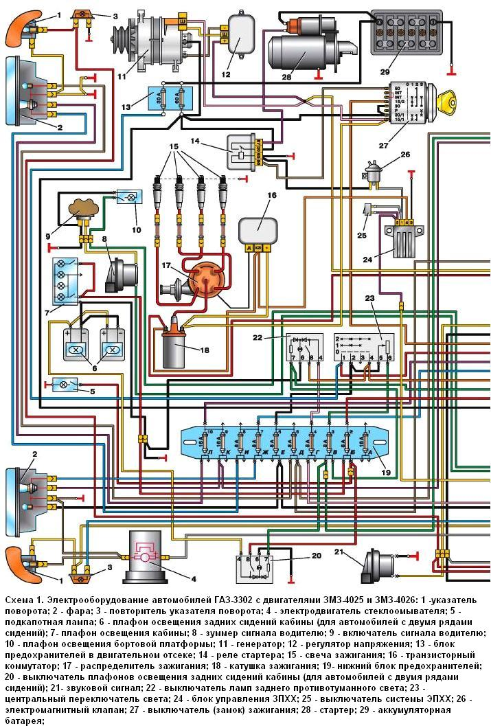 Схема 1: Схема жгутов проводки
