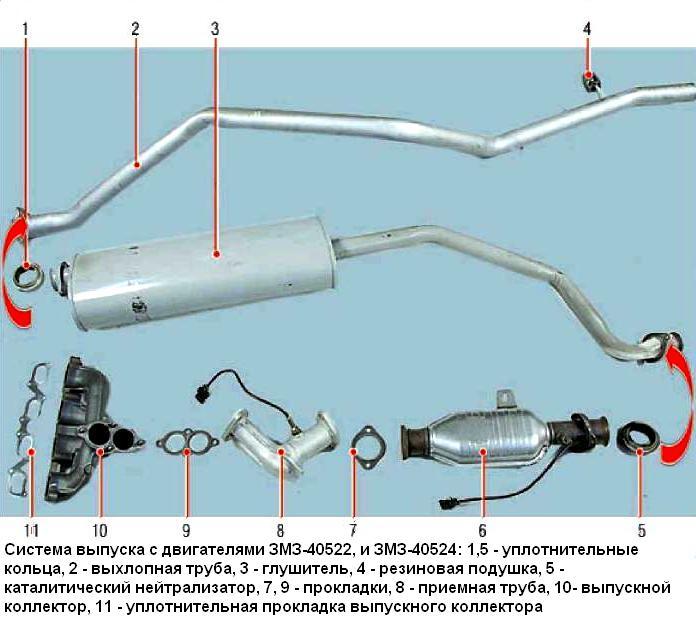 Схема системы выпуска отработавших газов фото 191