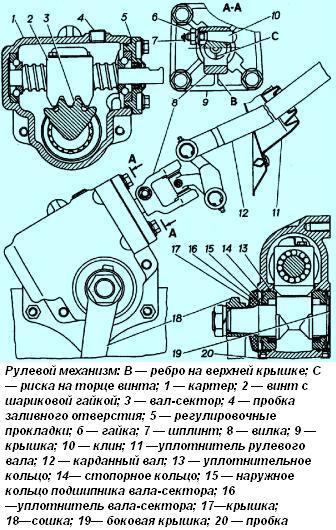 для рулевого механизма.