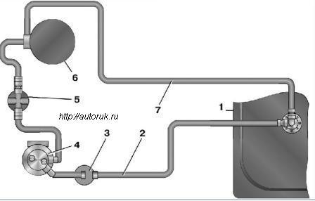 Рис.1 Схема системы питания: 1