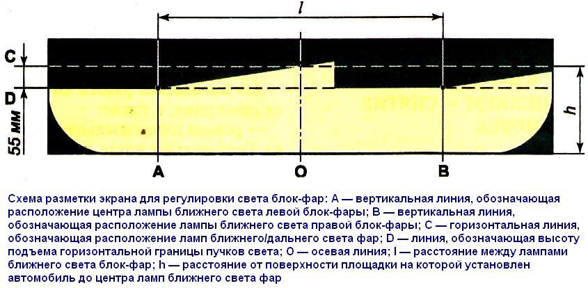 регулировка фар своими руками нексия n150