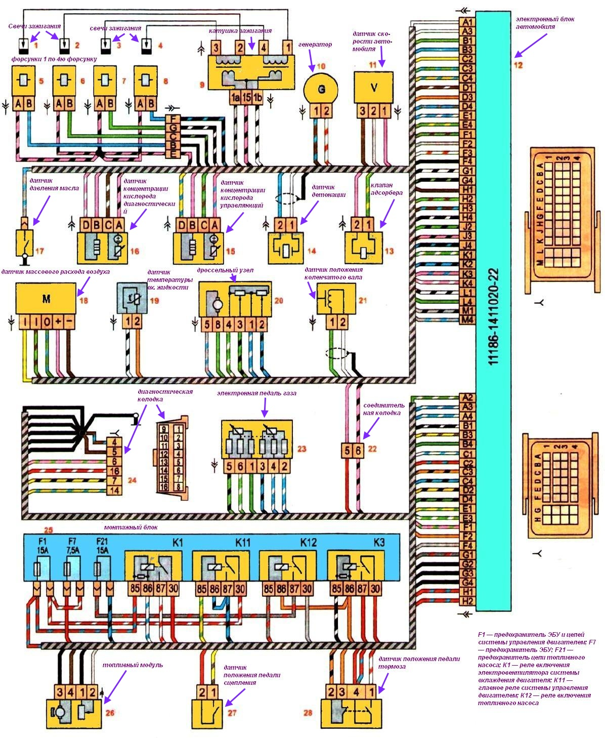 Схема предохранителей лада лифтбек