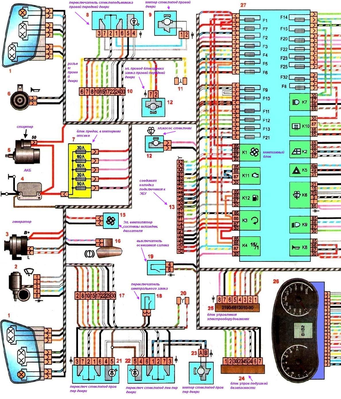 Схема предохранителей лада калина с кондиционером