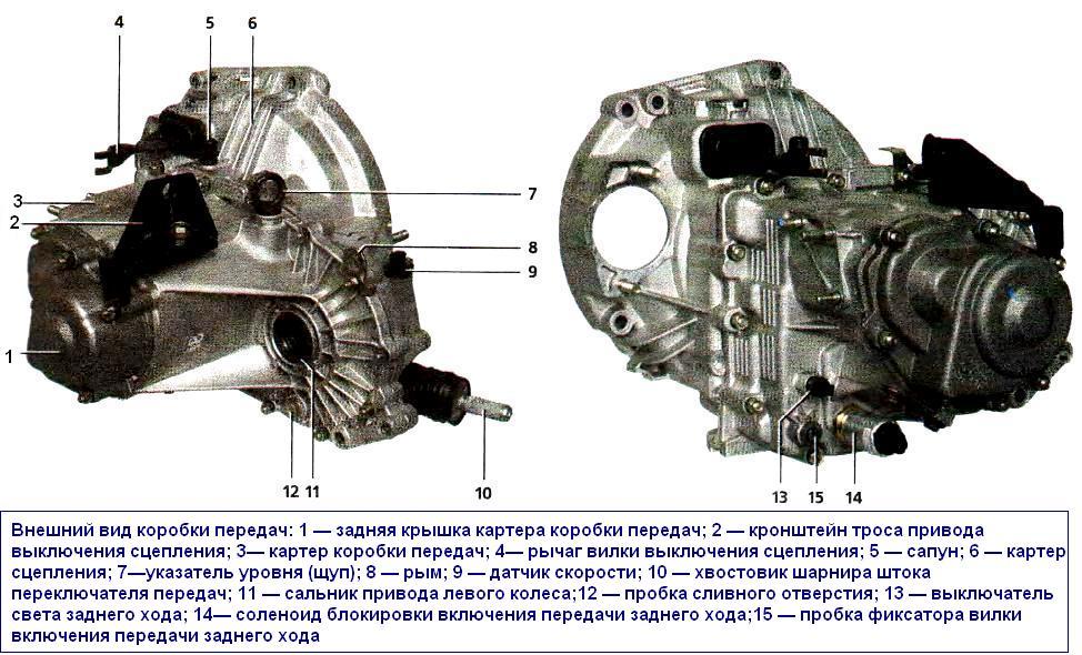 Конструкция КПП Лада Калина