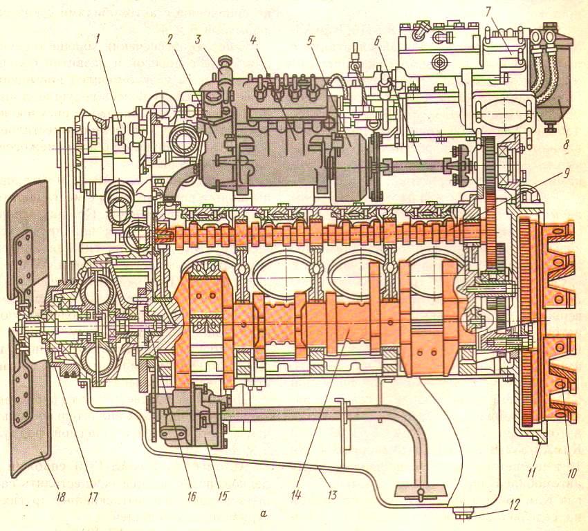 Двигатель автомобиля Камаз