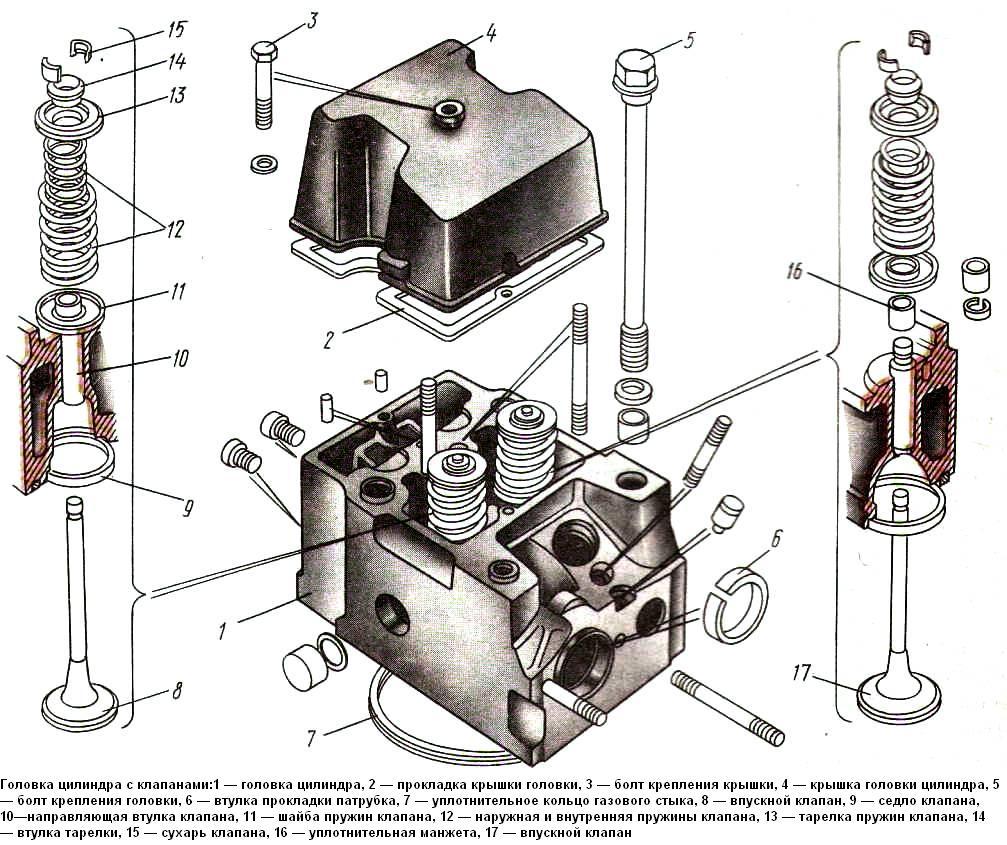 Замена прокладки головки блока цилиндров камаз