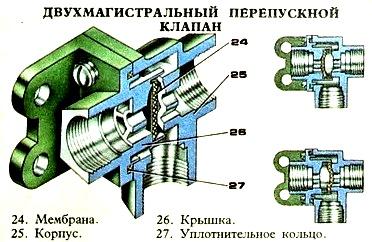 Схема ручного тормоза камаз фото 993