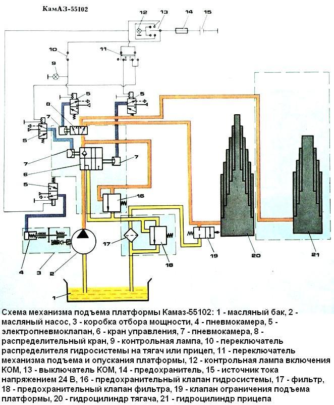 Камаз 55102 Схема