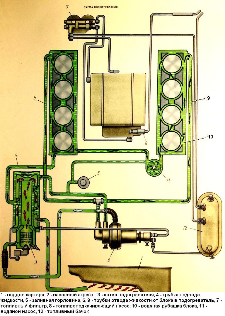 предпусковой подогреватель дизельного двигателя схема