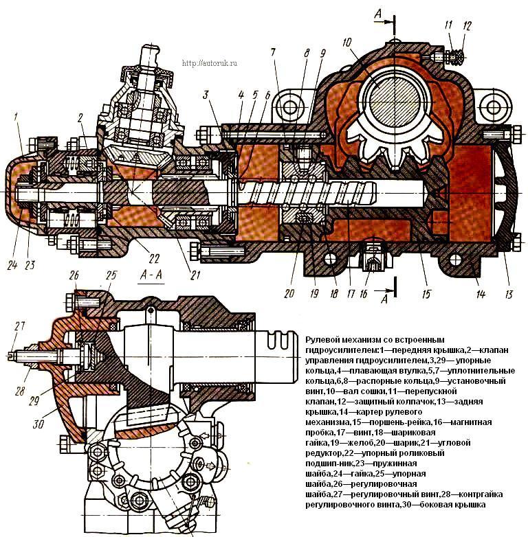 Схема разборки гур камаз