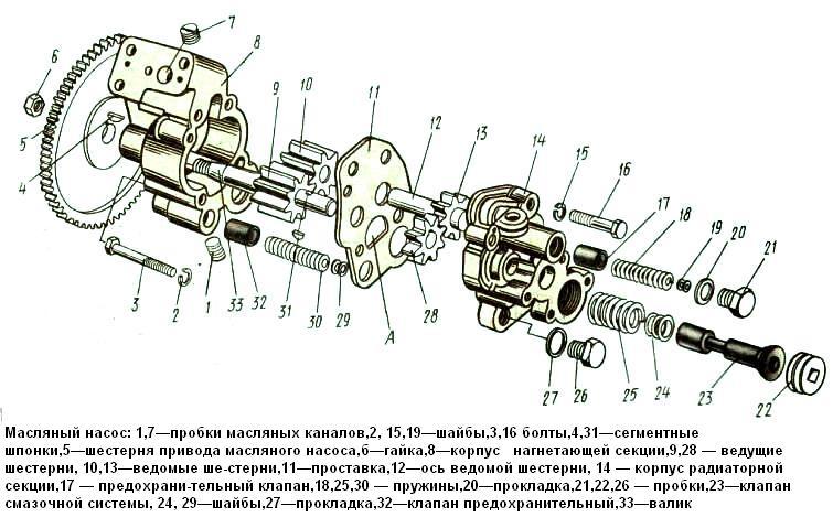 Чугунные корпуса 8 и 14