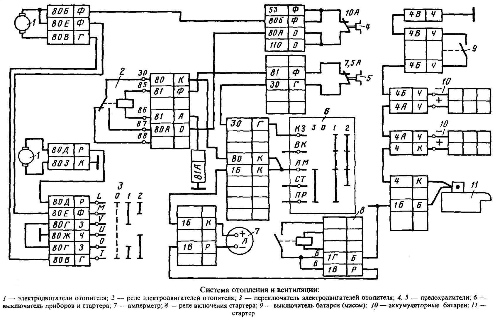 система отопления кабины схема