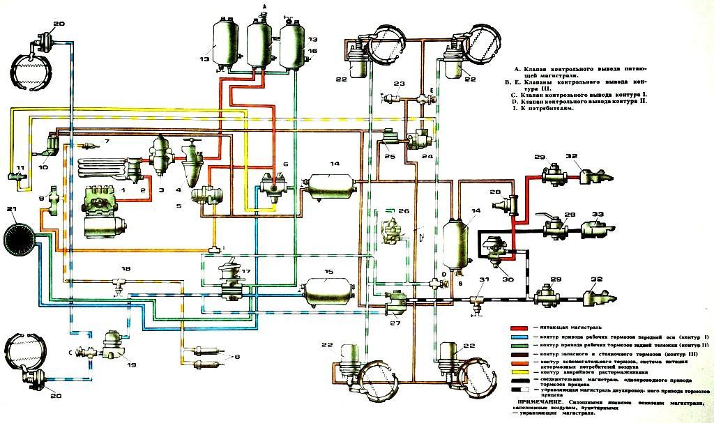 рабочей тормозной системы