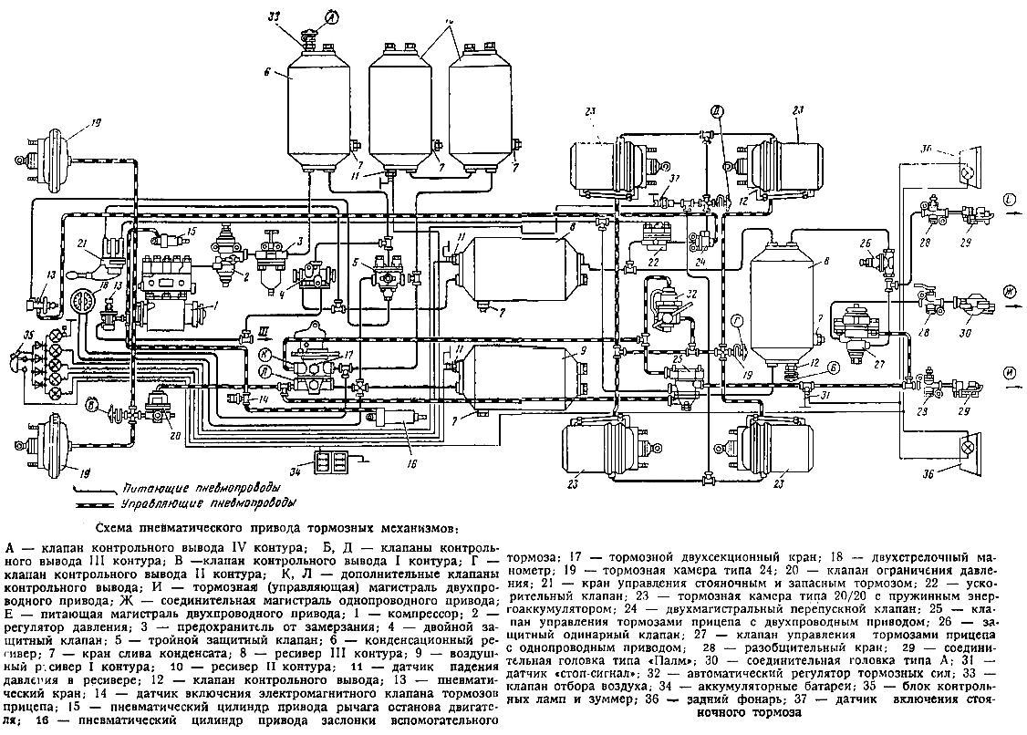 схема камаза 65117