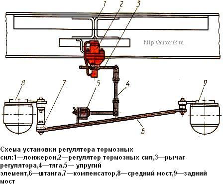 Схема регулятора тормозных сил фото 135
