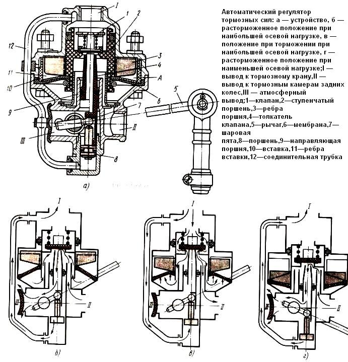 Схема регулятора тормозных сил фото 544