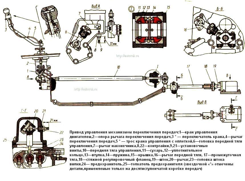 Передняя и задняя части тяги