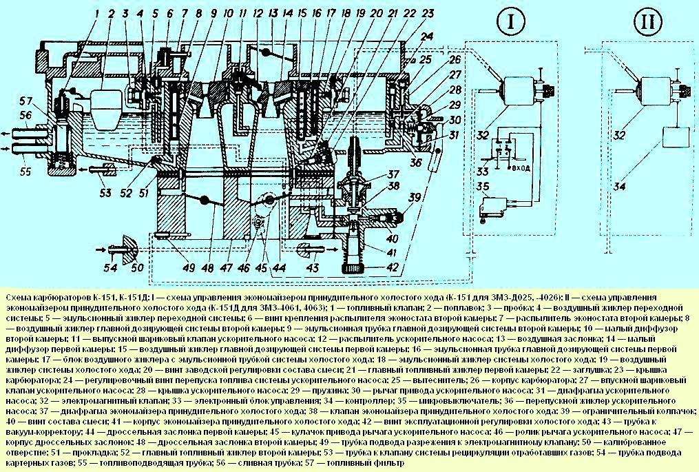 Схема карбюраторов К-151,