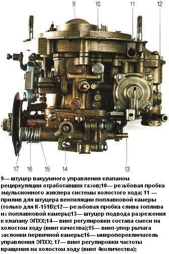карбюратора К-151