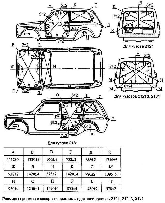кузова автомобилей ВАЗ