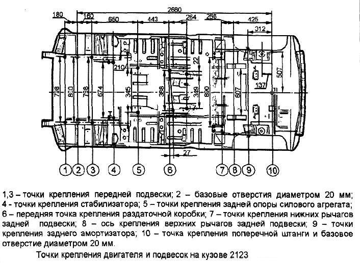 фото крепления двигателя зил 130