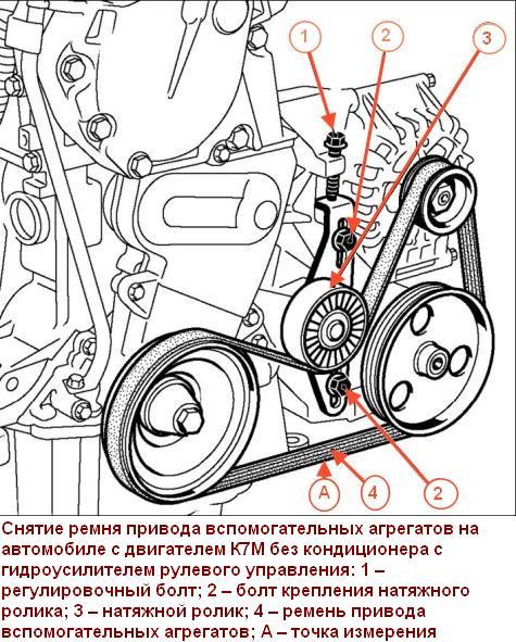Замена ремня генератора на рено логан 14 8 клапанов своими руками