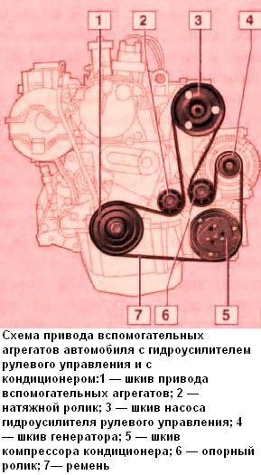 Схема ремня генератора лада приора