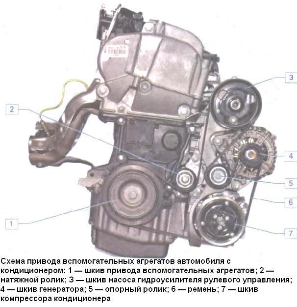 Схема замены ремня генератора фото 816