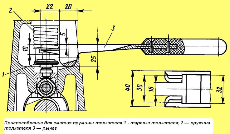 Приспособления для сжатия пружин своими руками