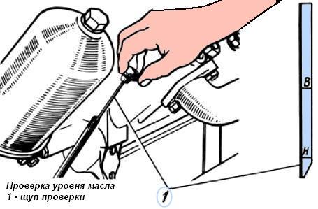 Картинки по запросу Техническое обслуживание системы смазки