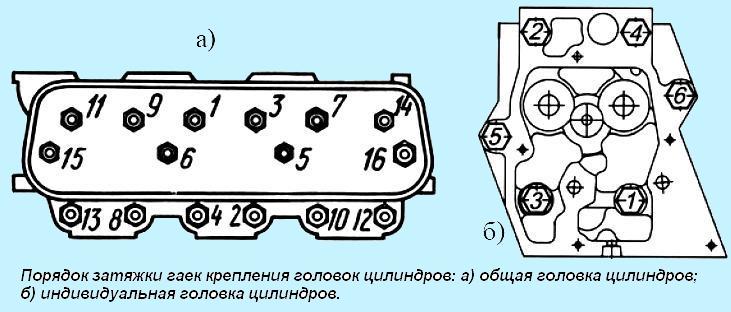 Схема протяжки головки ямз 238 фото 22