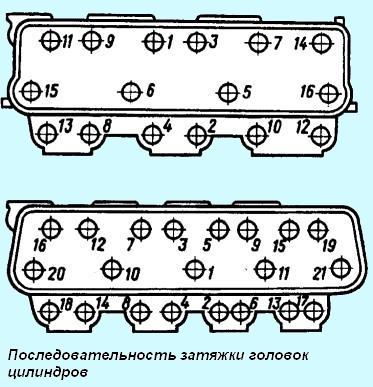 Схема протяжки головки ямз 238