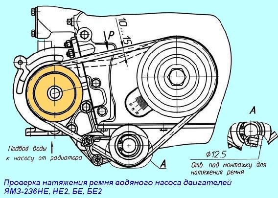 компрессора и генератора