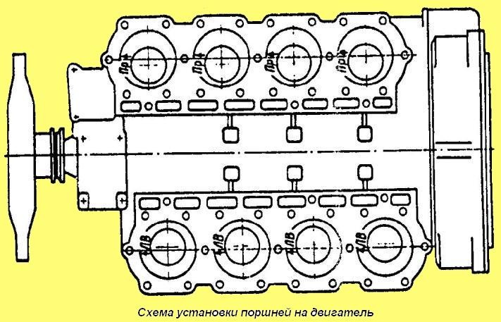 Двигатель ямз 238 на камаз своими руками 13