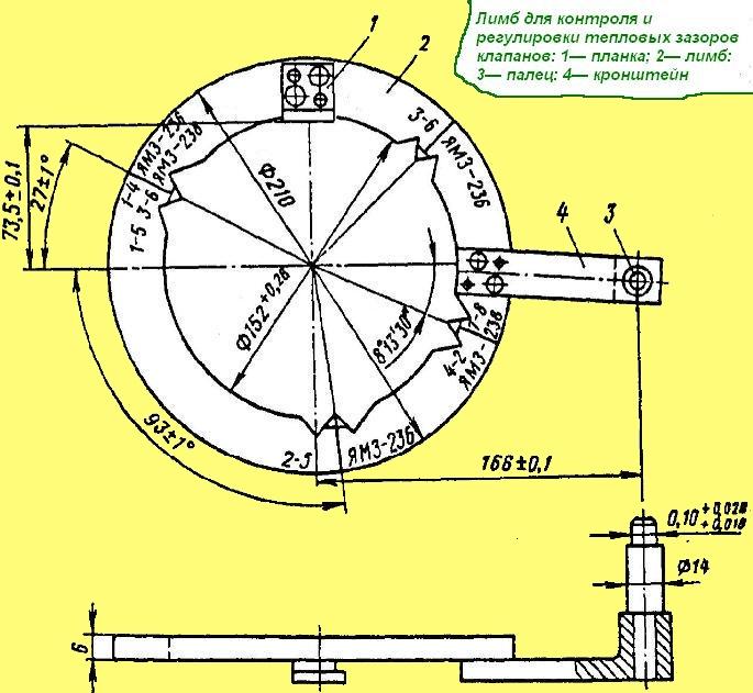 Схема регулировки клапанов ямз-236