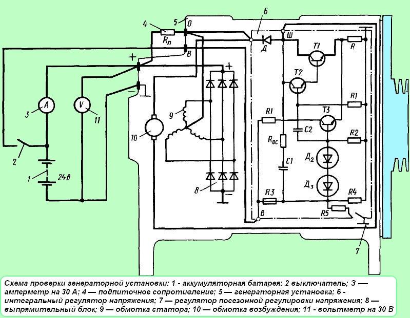 Схема проверки генераторной