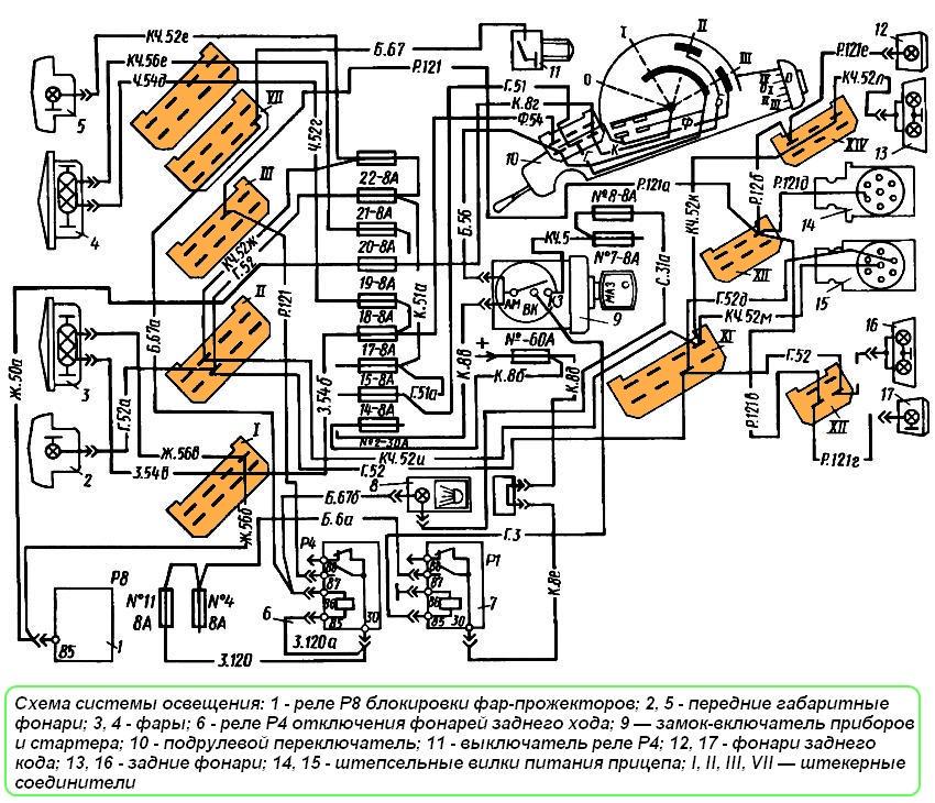 Противотуманная фара ФГ 152
