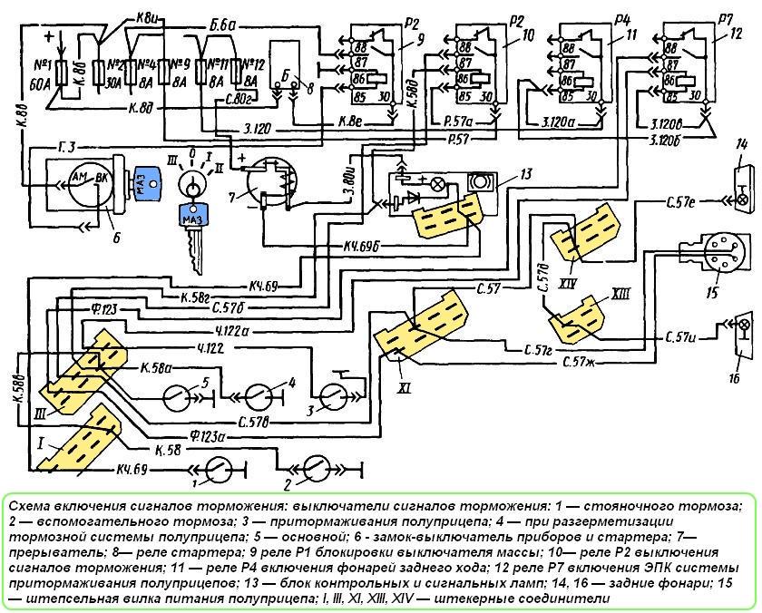 Схема включения сигналов