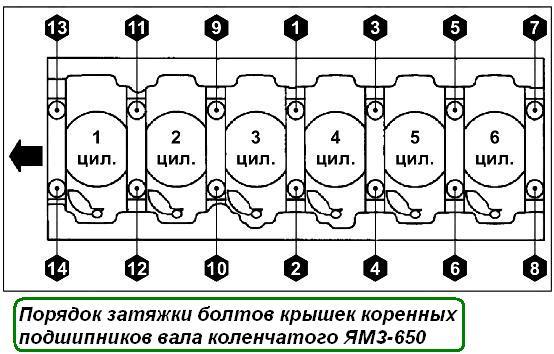 Схема протяжки головки на ваз 2108