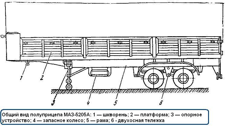 полуприцепа МАЗ-5205А