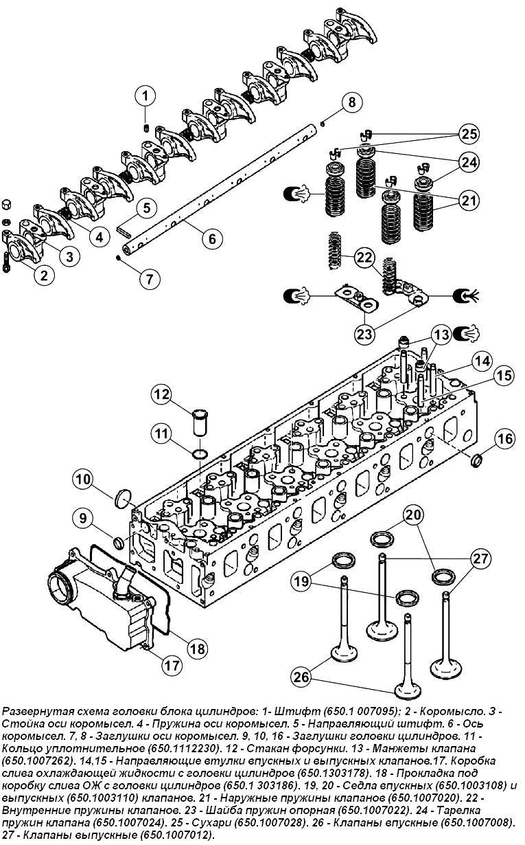 Головка цилиндра схема