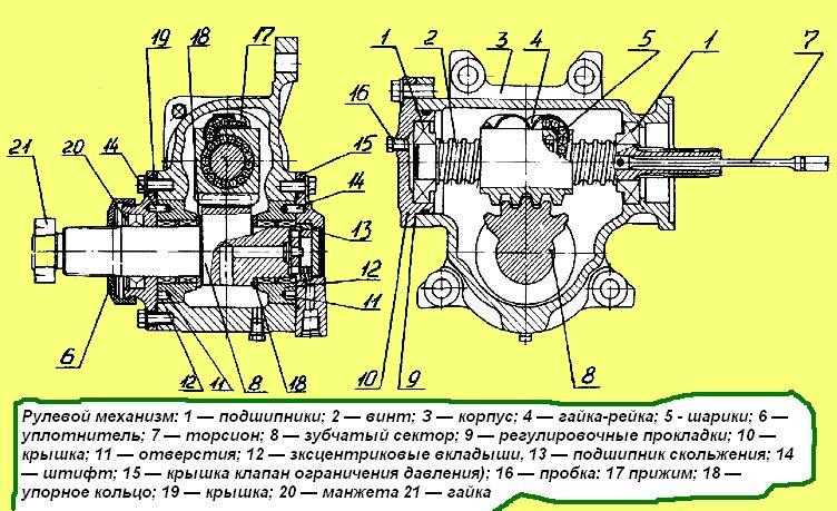 Рулевой механизм со встроенным