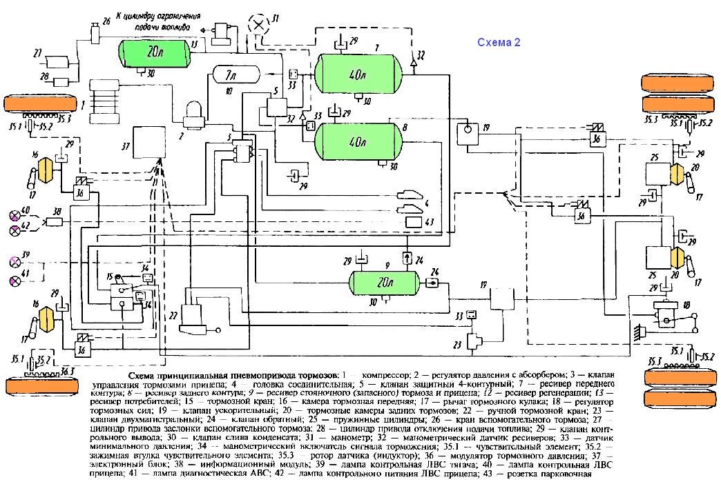 схема тормозной системы маз зубрёнок