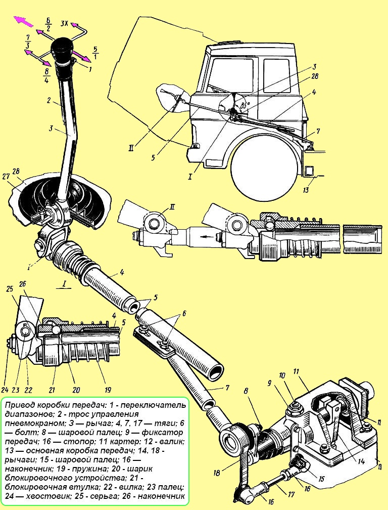 Привод коробки передач МАЗ