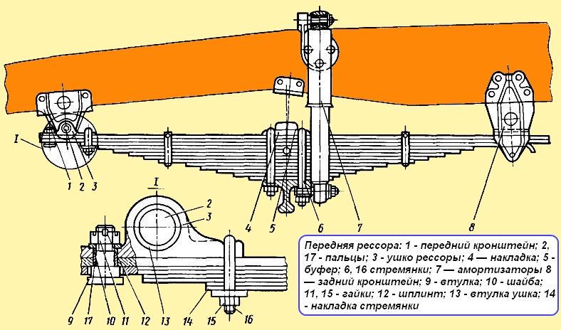 Ремонт передней подвески лада гранта