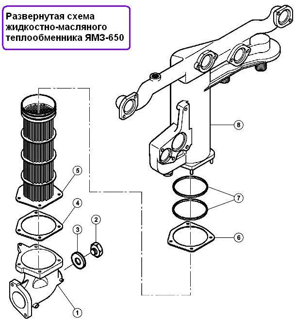 Как снять масляный теплообменник ямз вес теплообменника альва лаваль м10-в