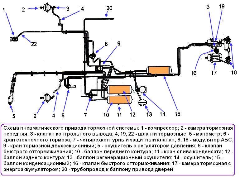 Пневматическая схема паз 32053